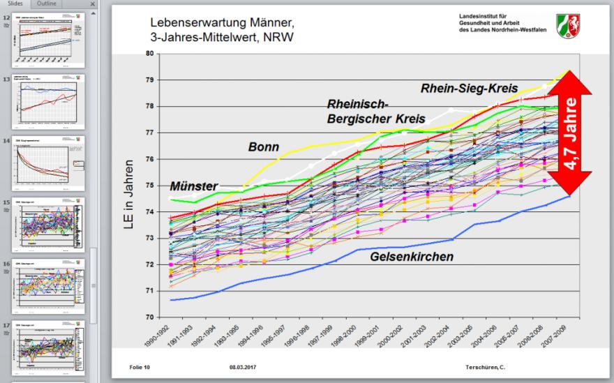2011_09_23 Trendanalysen 11-20