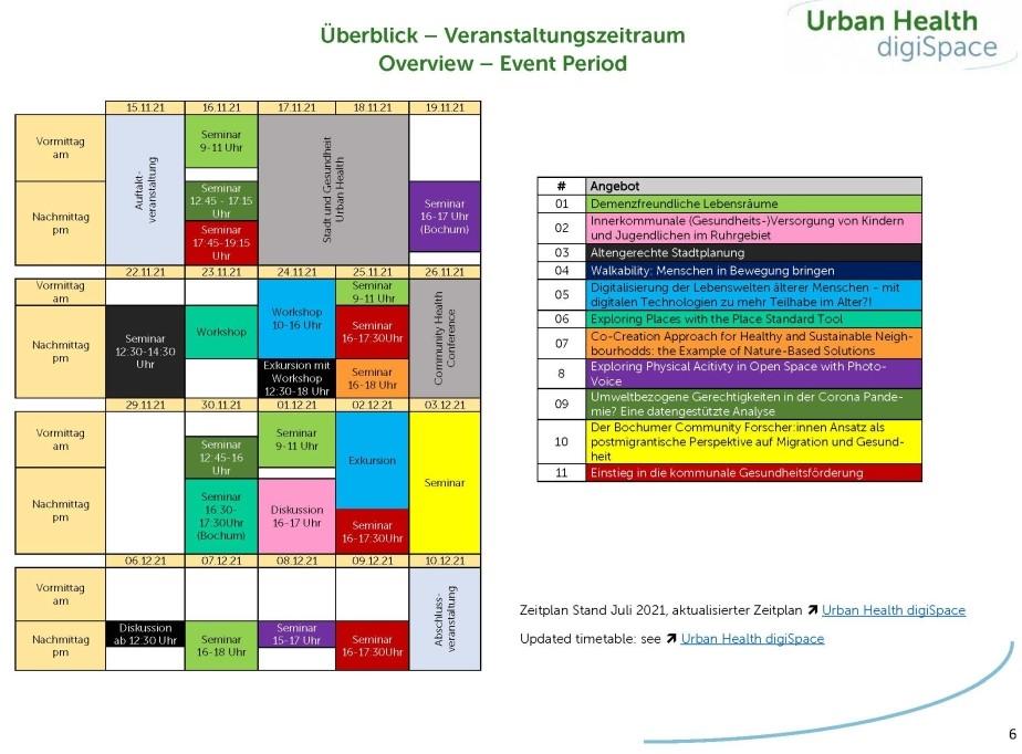 Köckler 2021 UH digiSpace Programm downl 2021_08_11_Seite_07